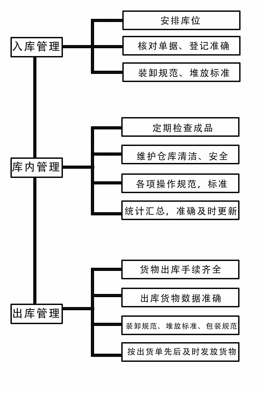 生产稿子图.jpg