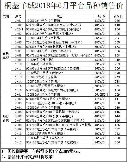 13FBF9F1-9AF6-4c5e-B720-32BD652BFF42.png